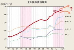 日本財政1